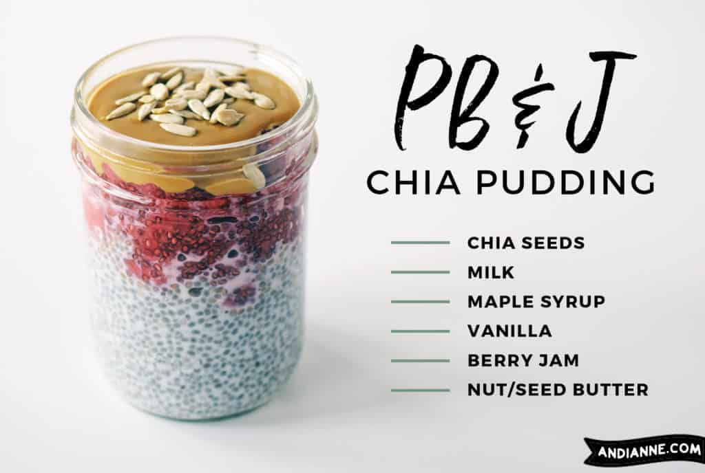 peanut butter and jelly chia pudding in mason jar with ingredients in text