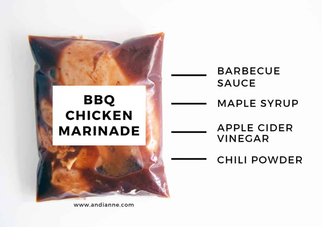barbecue chicken marinade in a plastic bag with ingredients text listed