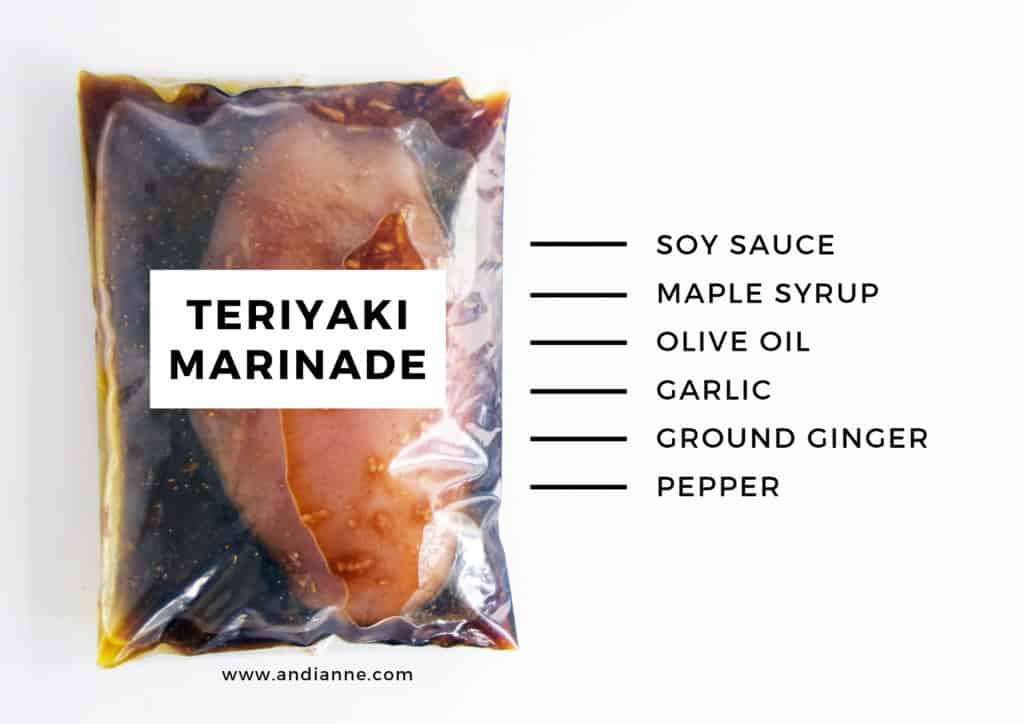 Teriyaki chicken marinade sauce with raw chicken in plastic bag