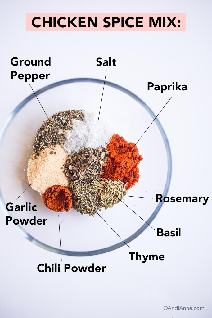 spice rub mix for the chicken in a bowl that includes ground pepper, salt, paprika, dried rosemary, dried basil, dried thyme, chili powder, garlic powder